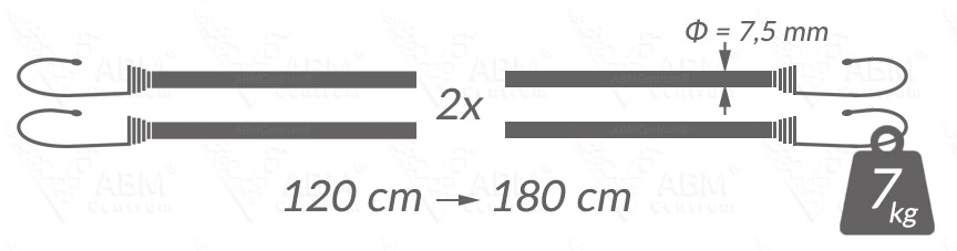 Linki elastyczne parametry